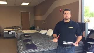 Testimonial - The Mattress Center