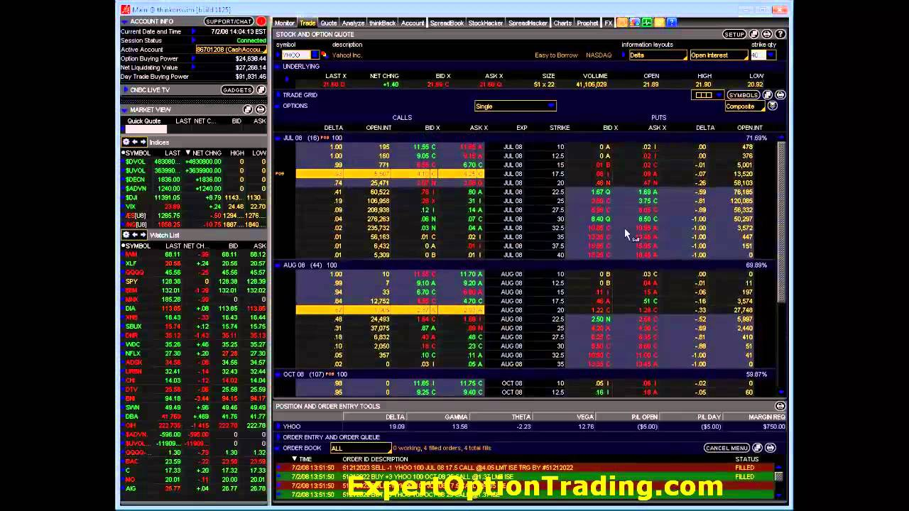 Free Options Trading Videos by blogger.com