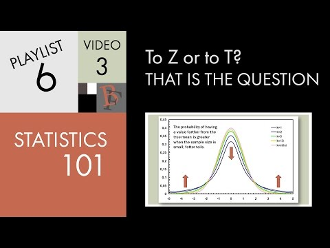 Statistics 101: To Z Or To T, That Is The Question