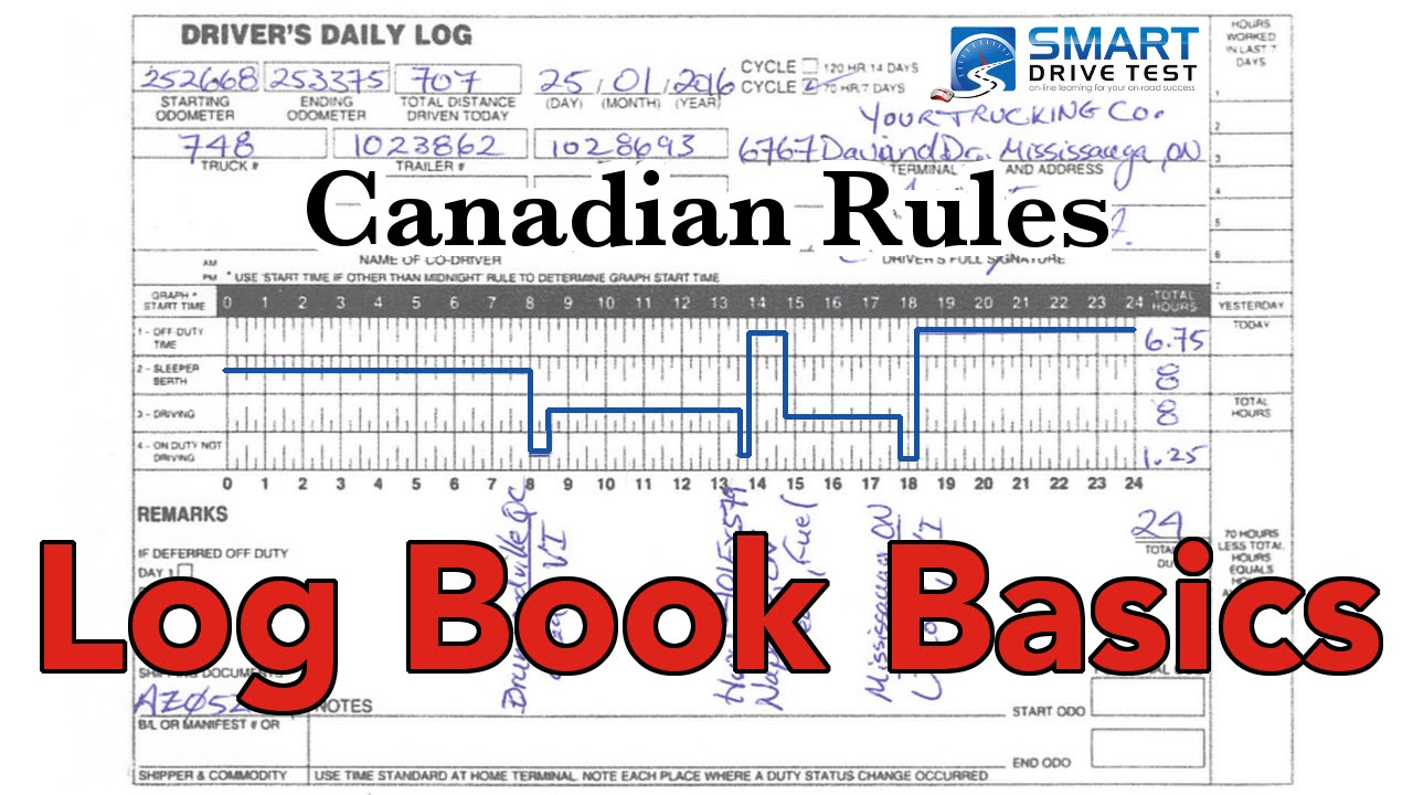 photograph relating to Road Ready Driving Log Printable referred to as Log Publications Canadian Regulations