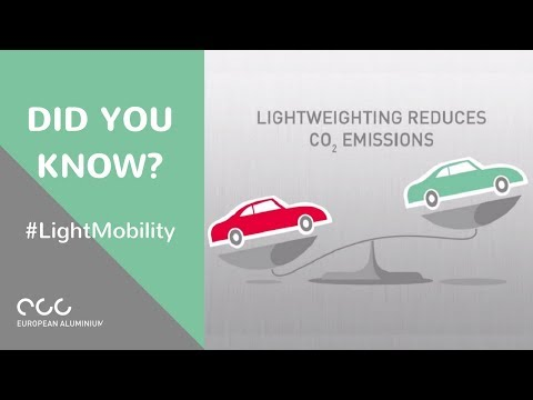 #LightMobility: 1/6 benefits: Lightweighting reduces CO2 emissions