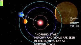 Solar System /Venus, the  Morning Star and Evening Star
