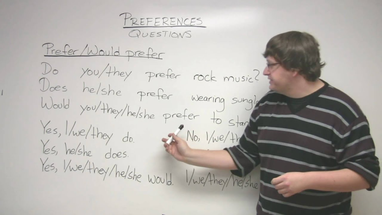 Speaking English - How to talk about what you want - Expressing Preference