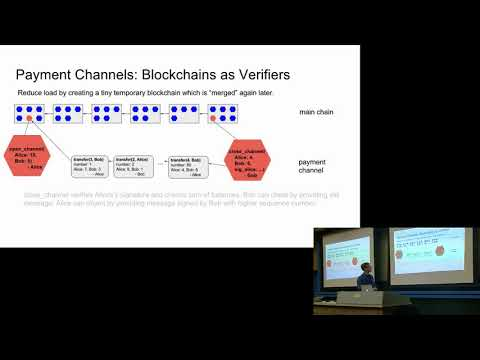 Smart Contracts on Plasma - Christian Reitwiessner