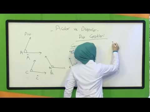 İlköğretim 4. Sınıf Matematik Açılar Üçgenler