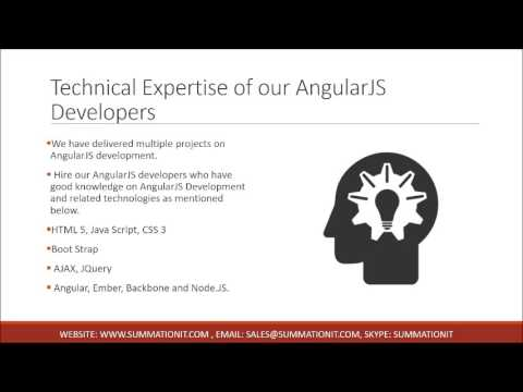 angularjs development company in india