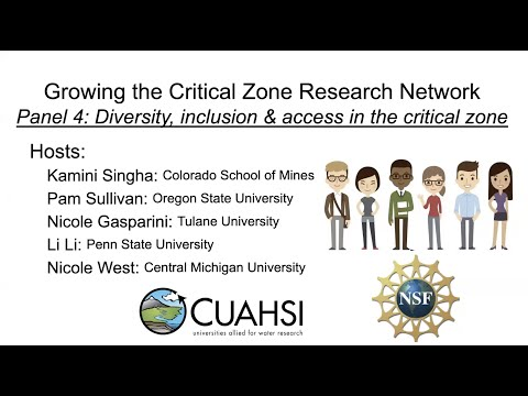 Panel 4: Diversity, Inclusion And Access In The Critical Zone