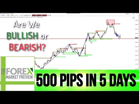 FOREX TRADING: 500 Pips In 5 Days...Trust Me It's Not As Good As It Sounds