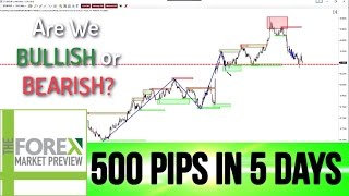 FOREX TRADING: 500 Pips In 5 Days...Trust Me It