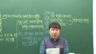 [2017년][공인중개사 무료인강][기본][부동산학개론][김하선] 제01강 부동산학의 기본원리