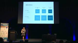 Multiplicative Masking for AES in Hardware