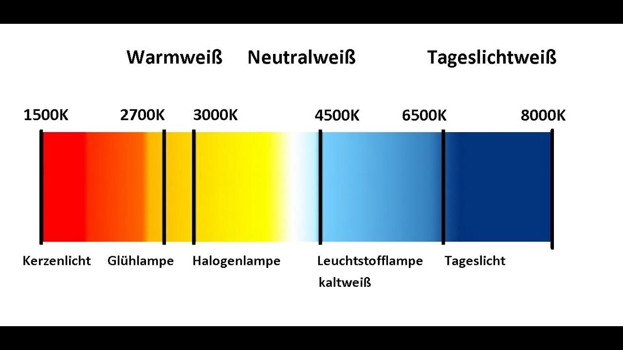 Wie funktioniert die leuchtstofflampe woraus besteht die leuchtstofflampe 47