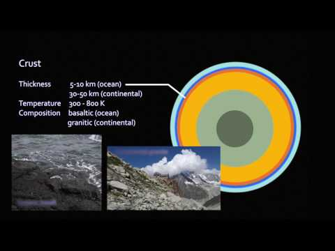 Earth.Parts #7 - After accretion & bombardment of Earth, differentiation of Earth's layers