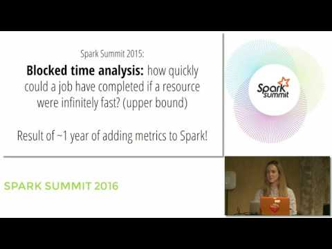 Re Architecting Spark For Performance Understandability