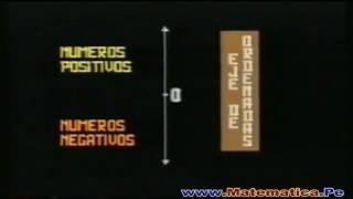 COORDENADAS CARTESIANAS EXPLICACIONES PARA  PRIMARIA Y PRINCIPIANTES DE SECUNDARIA
