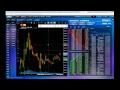 Crypto Trading: Buy BTC Step 1