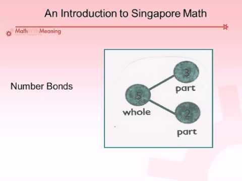 math worksheet : singapore math strategies  resources  bps k 6 mccs math : Singapore Math Worksheets