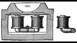 Antonio Meucci - The true inventor of the telephone