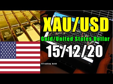 Daily XAU/USD Forecast Analysis on 15 December 2020 by Trading Gold Today Review