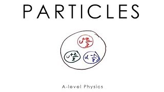 Particle Physics - A-level Physics