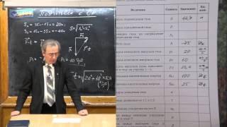 Урок 119. Подготовка к СР ''Работа. Теорема о кинетической энергии''