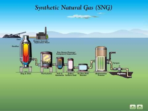 Synthetic Natural Gas Youtube