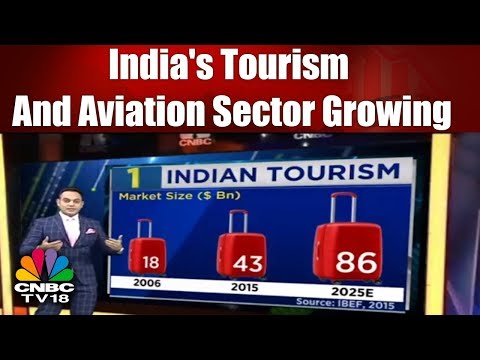 India's Tourism And Aviation Sector Growing | Midcap Mania | CNBC TV18