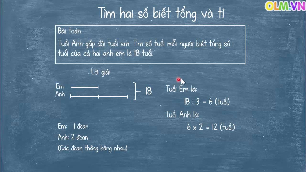 GIẢI TOÁN BẰNG SƠ ĐỒ ĐOẠN THẲNG [Online Math – olm.vn]