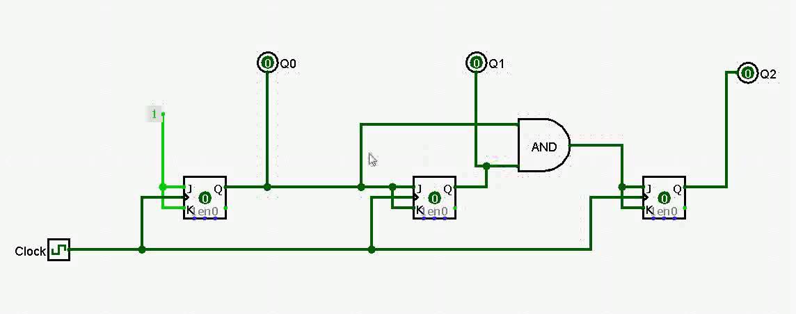 Logic Diagram Of 3 Bit Synchronous Counter Wiring Diagram