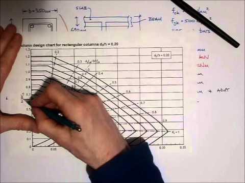 Column Section Design Using Excel SpreadSheet - YouTube