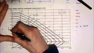 RC Column Design EC2 - Worked example - main longitudinal bars and tie bars