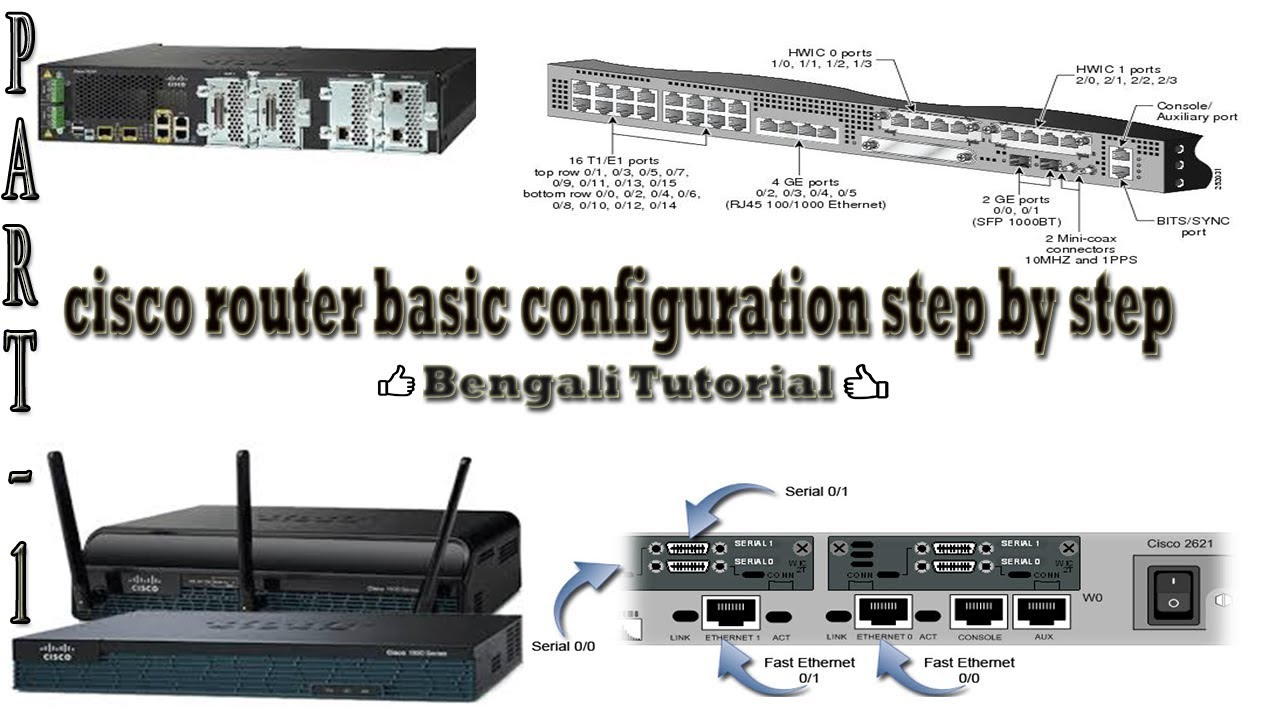 Ccna routing protocol ospf configuration part 2 in urdu youtube.
