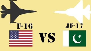 F-16 Fighting Falcon Vs Jf-17 Thunder | Detailed Analysis and Comparison | @Global Military Updates