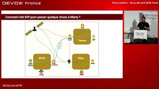 À tables! Router efficacement avec Iproute et Netfilter! (J. Durillon)