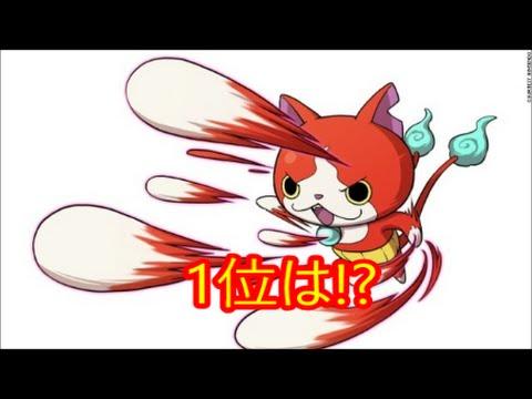 アニメ 妖怪ウォッチ キャラクター人気ランキング Youtube