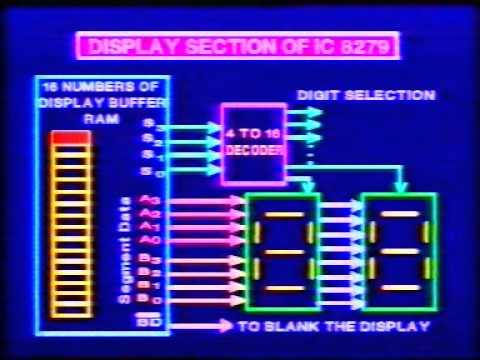 Keyboard Display Interface IC 8279 Lesson 19