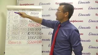 Презентация Брэйфбизнеса, по Подготовительной Системе выплат (ПСВ)
