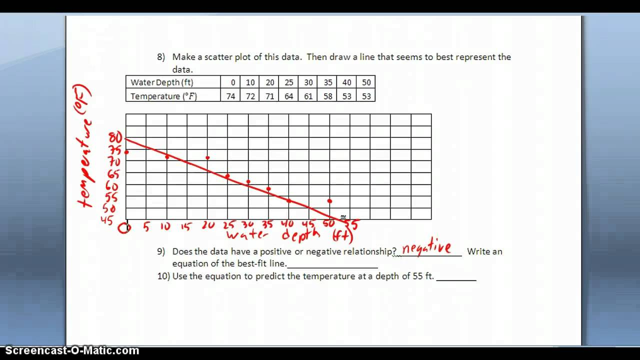 Worksheets Line Of Best Fit Worksheet creating a line of best fit equation prediction youtube prediction