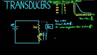 Transducers Example