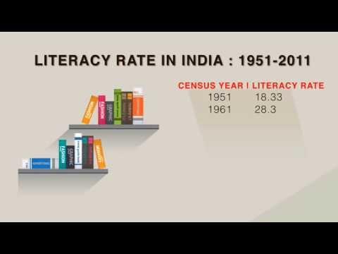 India's literacy rate over the years