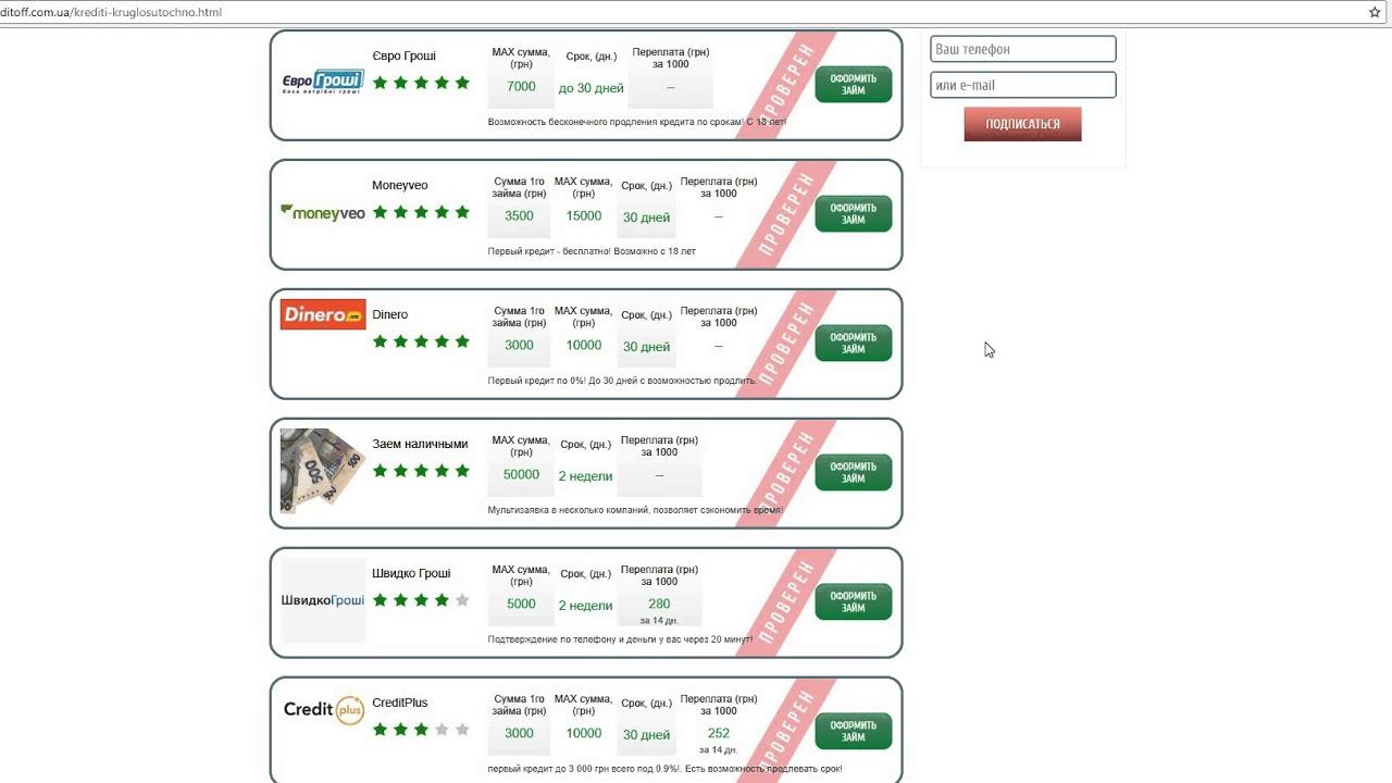 Калькулятор платежа кредита почта банк