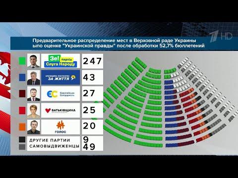 """Партия В.Зеленского """"Слуга народа"""" побеждает на внеочередных выборах в Верховную Раду Украины."""
