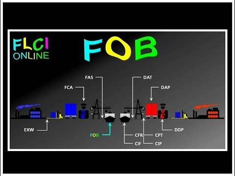 FOB Free On Board | Franco à Bord du Navire | QCM Incoterms | Quizz Import Export
