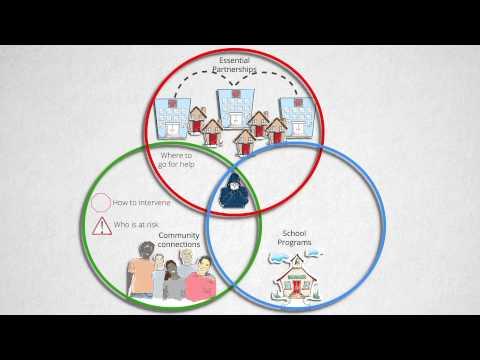 Circles4Hope - Community Suicide Prevention Model