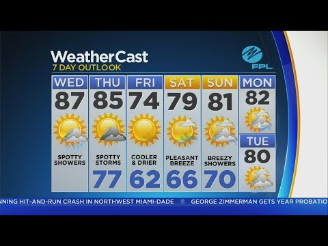 Your CBS4 Forecast For Wednesday 11/14