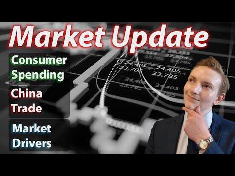Market Update: Market Uncertainty, Global Minimum Tax, China Trade, and Consumer Spending