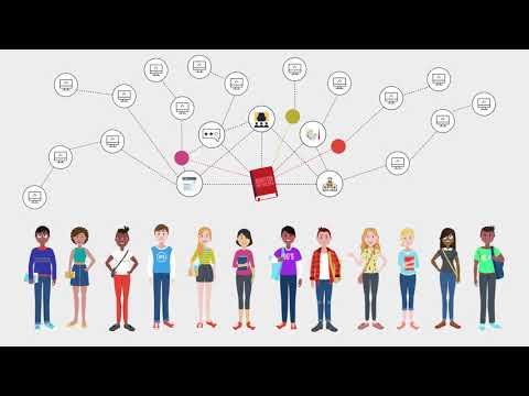 Librarians as Social Media Curators