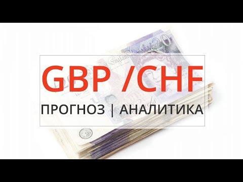 Форекс аналитика по валютной паре GBPCHF Фунт и Швейцарский франк