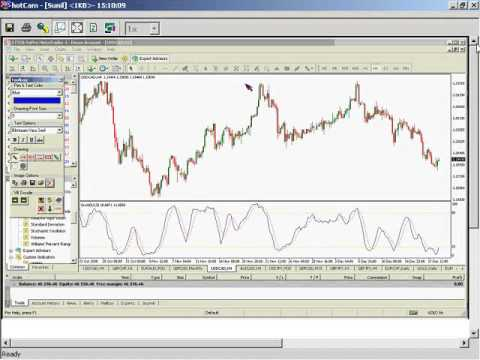 Sunil Mangwani: MONTHLY WEBINAR: The 1-2-3 chart pattern