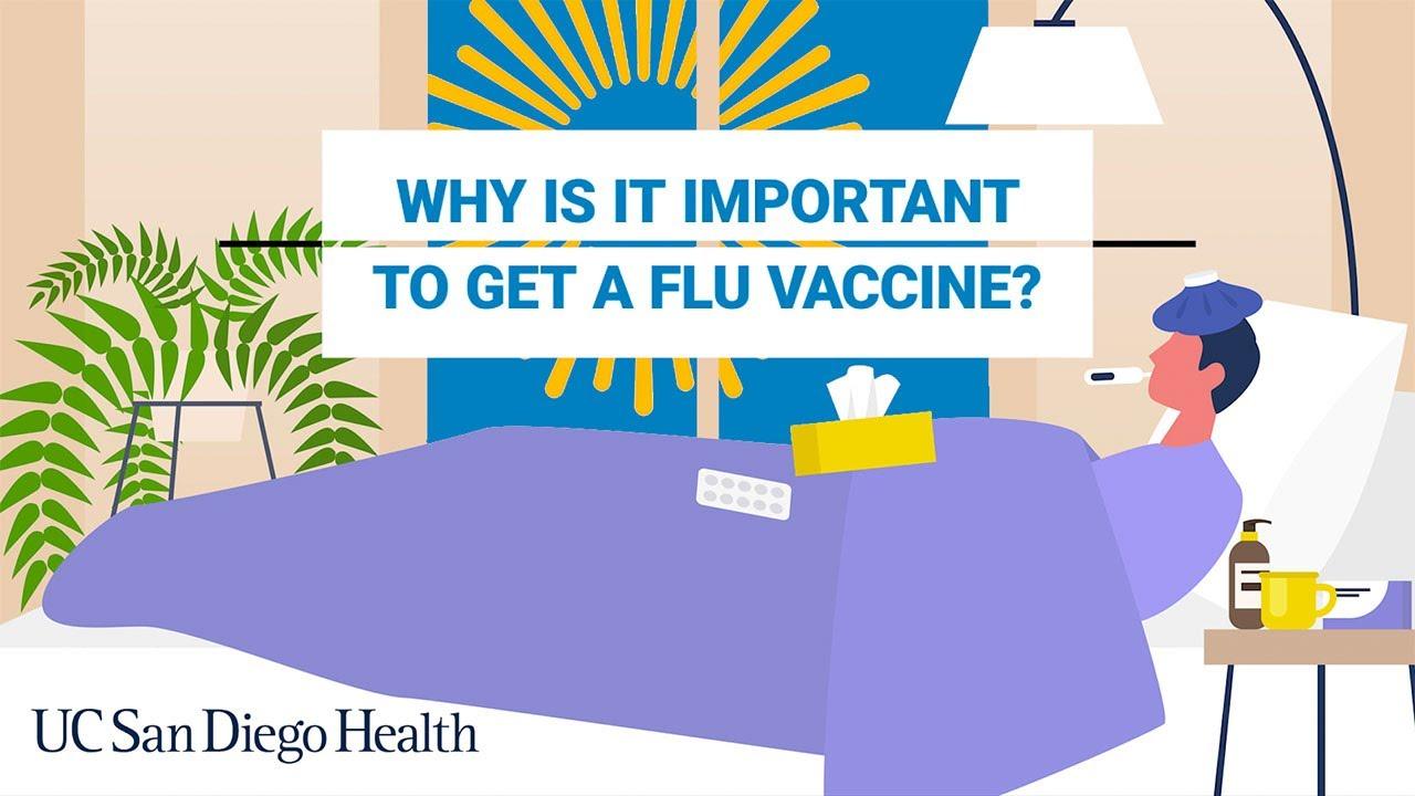 Should I get a flu vaccination?